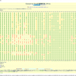 Coreserver障害 1回目 2016.01.30 01:20頃~2016.01.30 06:30頃まで 約06:00Hr 2回目 2016.01.30 10:00頃~2016.01.30 11:56頃まで 約02:00Hr